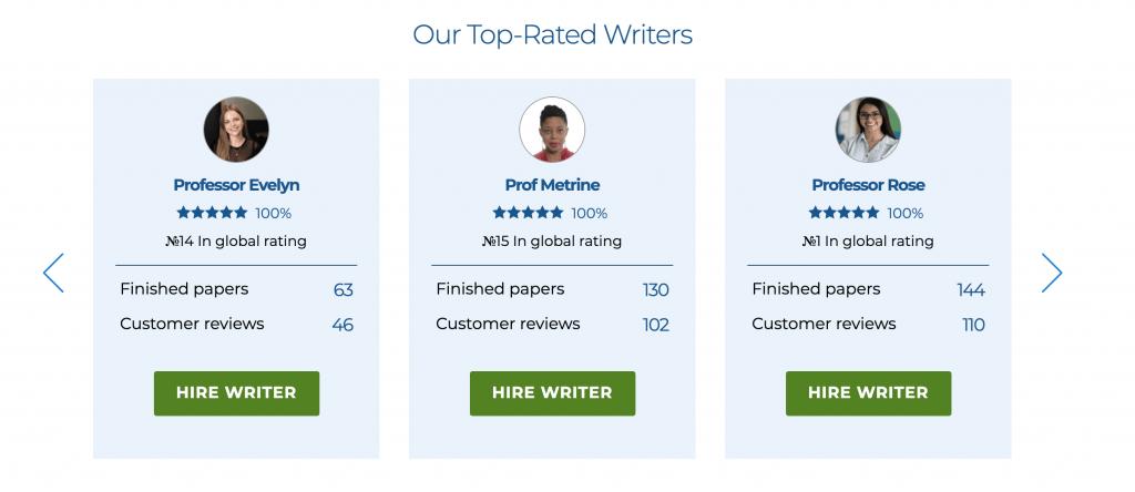 gradesfixer writers